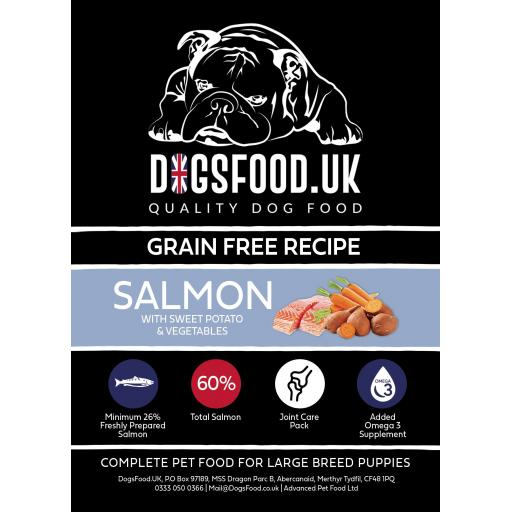 Grain Free Dog Large Breed Puppies Salmon with Sweet Potato & Vegetables Recipe