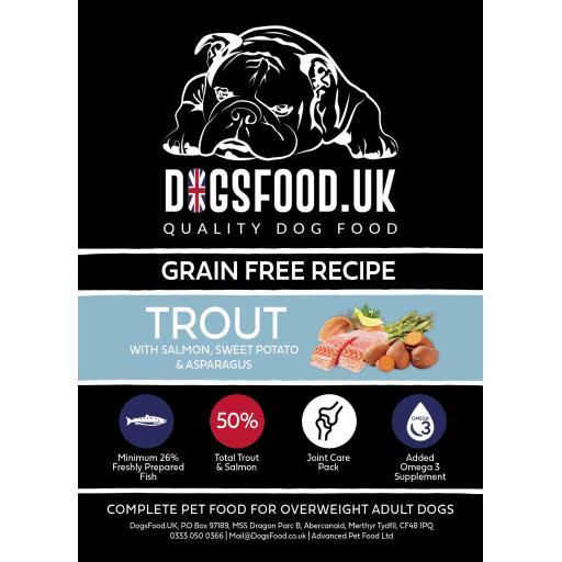 Grain Free Dog Food Trout with Salmon, Sweet Potato & Asparagus Recipe