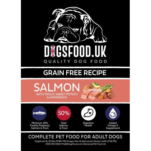Grain Free Dog Food Salmon with Trout Sweet Potato & Asparagus Recipe